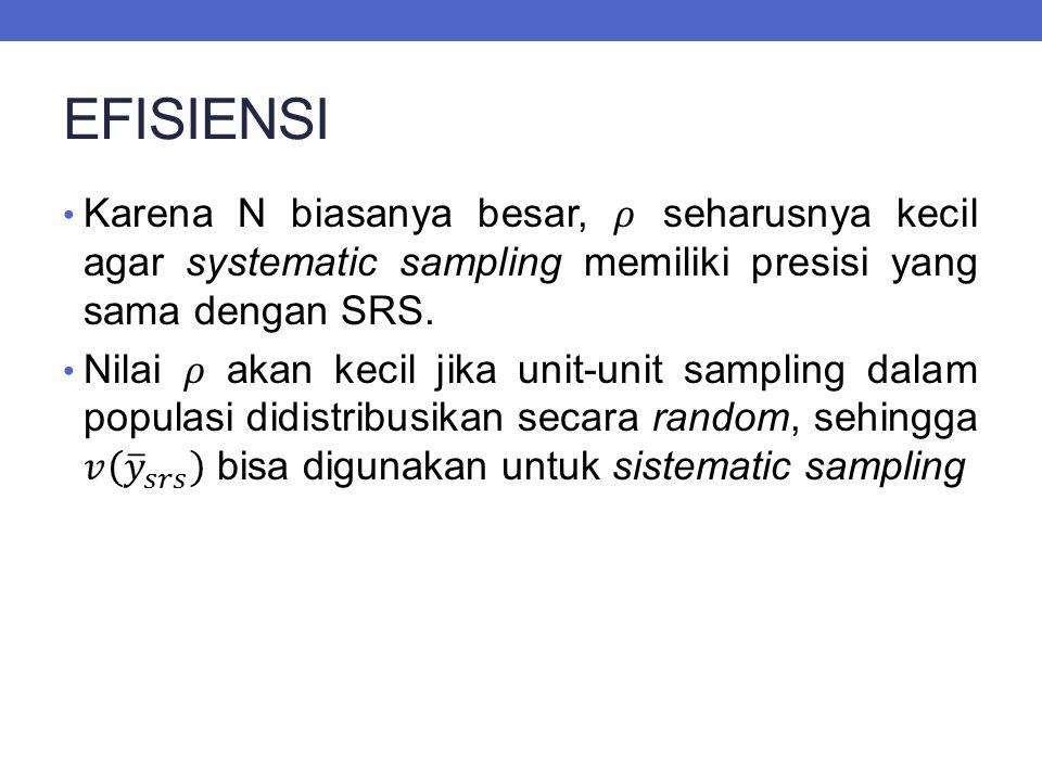 EFISIENSI Karena N biasanya besar, 𝜌 seharusnya kecil agar systematic sampling memiliki presisi yang sama dengan SRS.