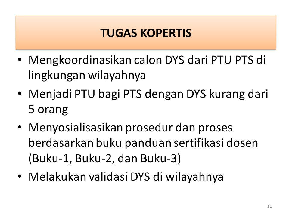 TUGAS KOPERTIS Mengkoordinasikan calon DYS dari PTU PTS di lingkungan wilayahnya. Menjadi PTU bagi PTS dengan DYS kurang dari 5 orang.