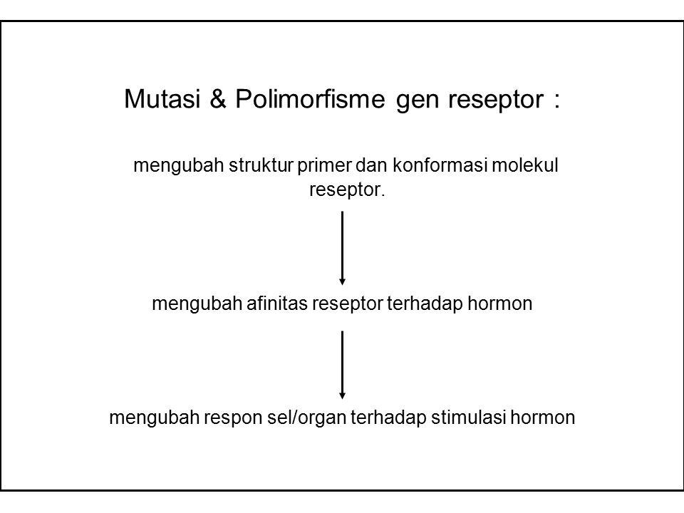 Mutasi & Polimorfisme gen reseptor : mengubah struktur primer dan konformasi molekul reseptor.