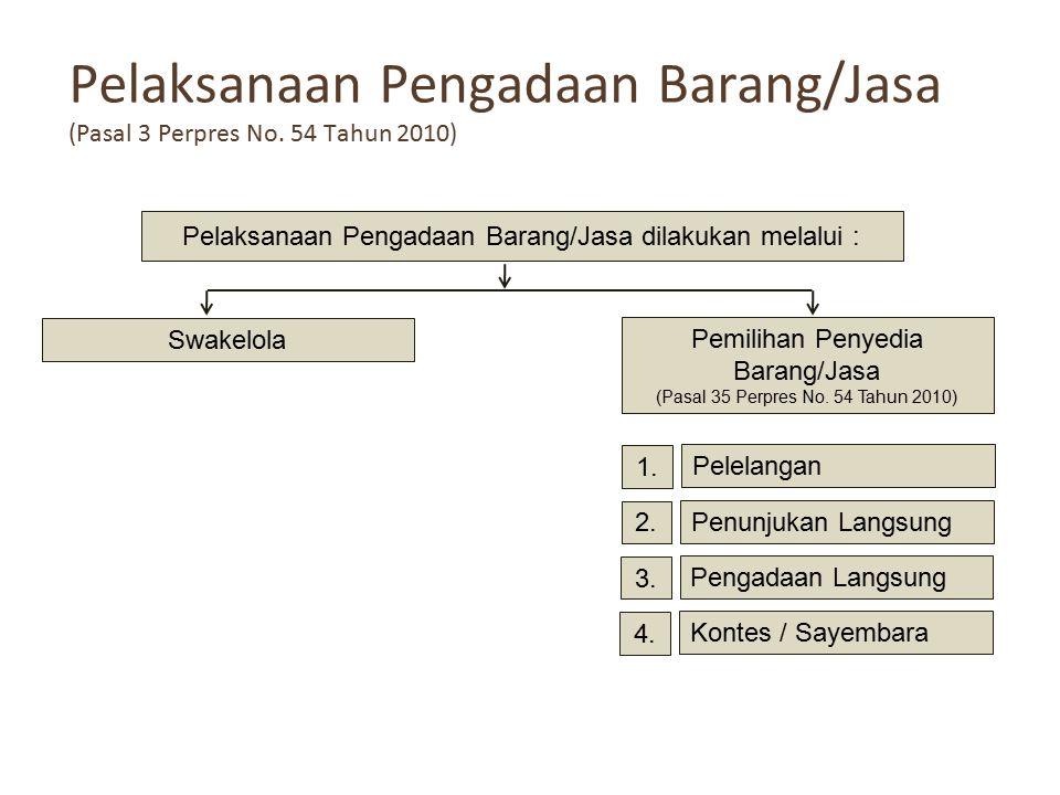 Pelaksanaan Pengadaan Barang/Jasa (Pasal 3 Perpres No. 54 Tahun 2010)