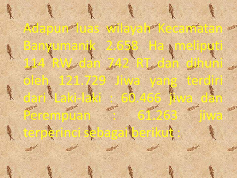 Adapun luas wilayah Kecamatan Banyumanik 2