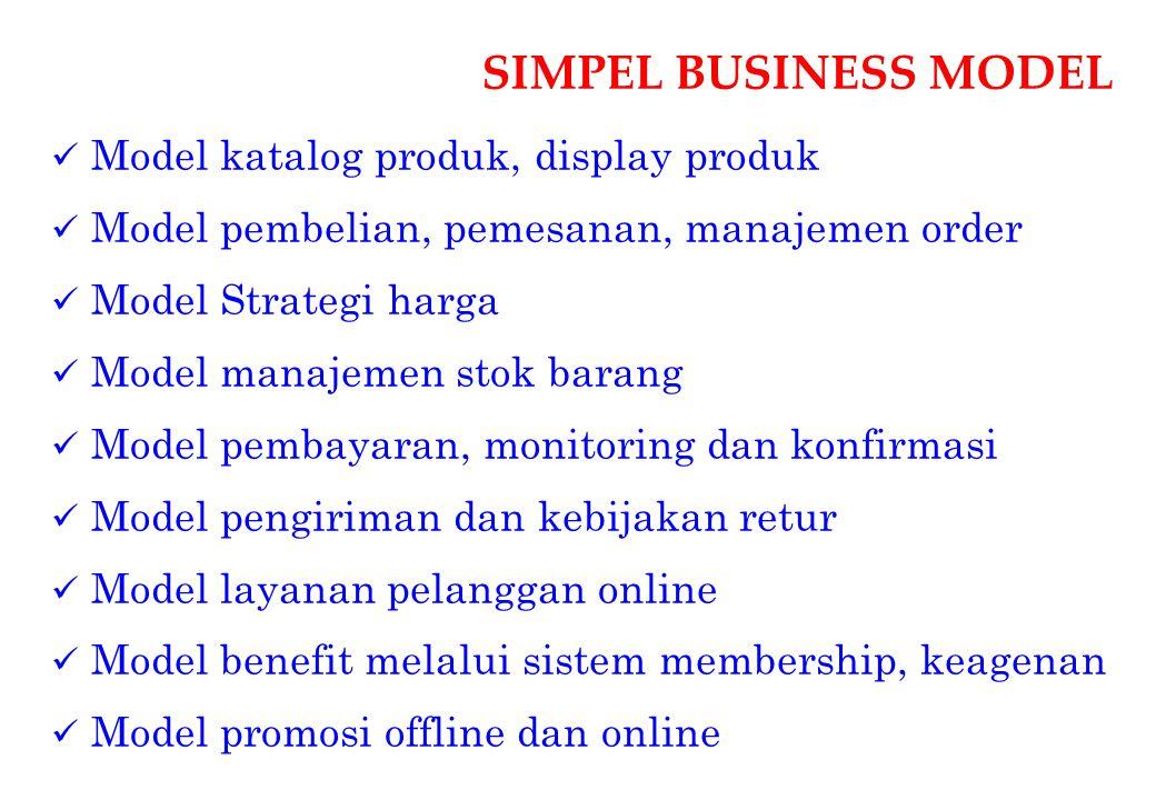 SIMPEL BUSINESS MODEL Model katalog produk, display produk