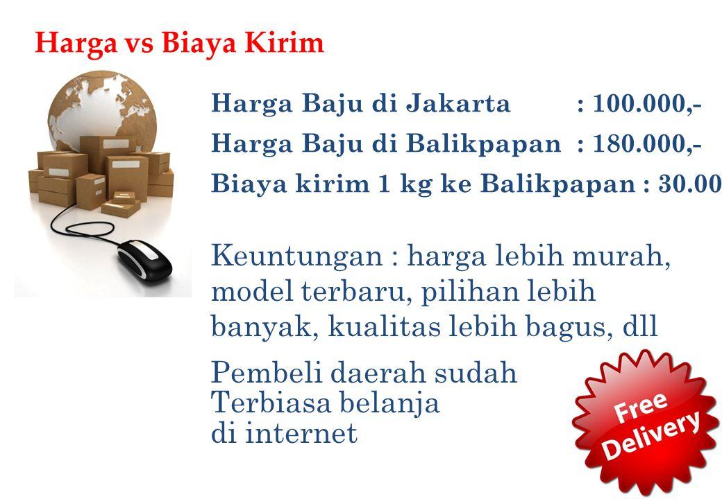 Harga vs Biaya Kirim Harga Baju di Jakarta : 100.000,- Harga Baju di Balikpapan : 180.000,- Biaya kirim 1 kg ke Balikpapan : 30.000,-