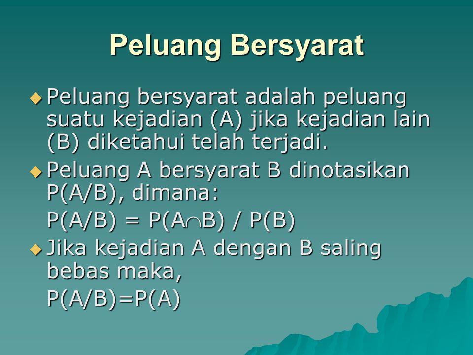 Peluang Bersyarat Peluang bersyarat adalah peluang suatu kejadian (A) jika kejadian lain (B) diketahui telah terjadi.