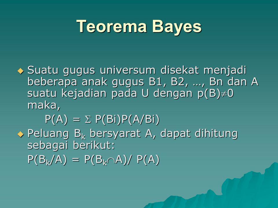 Teorema Bayes Suatu gugus universum disekat menjadi beberapa anak gugus B1, B2, …, Bn dan A suatu kejadian pada U dengan p(B)0 maka,