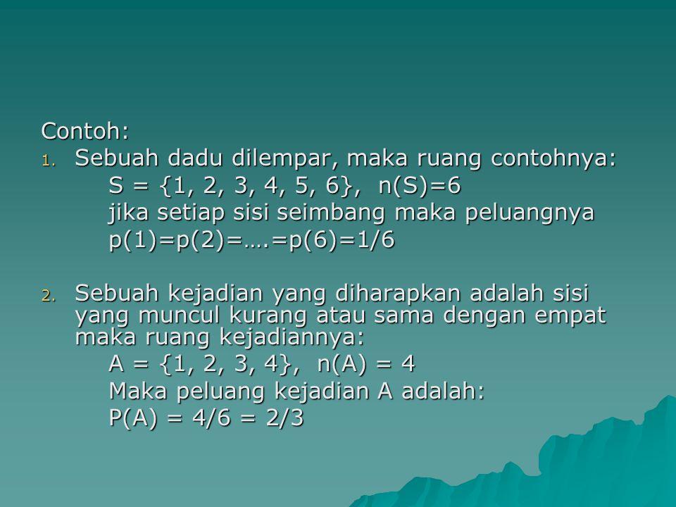 Contoh: Sebuah dadu dilempar, maka ruang contohnya: S = {1, 2, 3, 4, 5, 6}, n(S)=6. jika setiap sisi seimbang maka peluangnya.