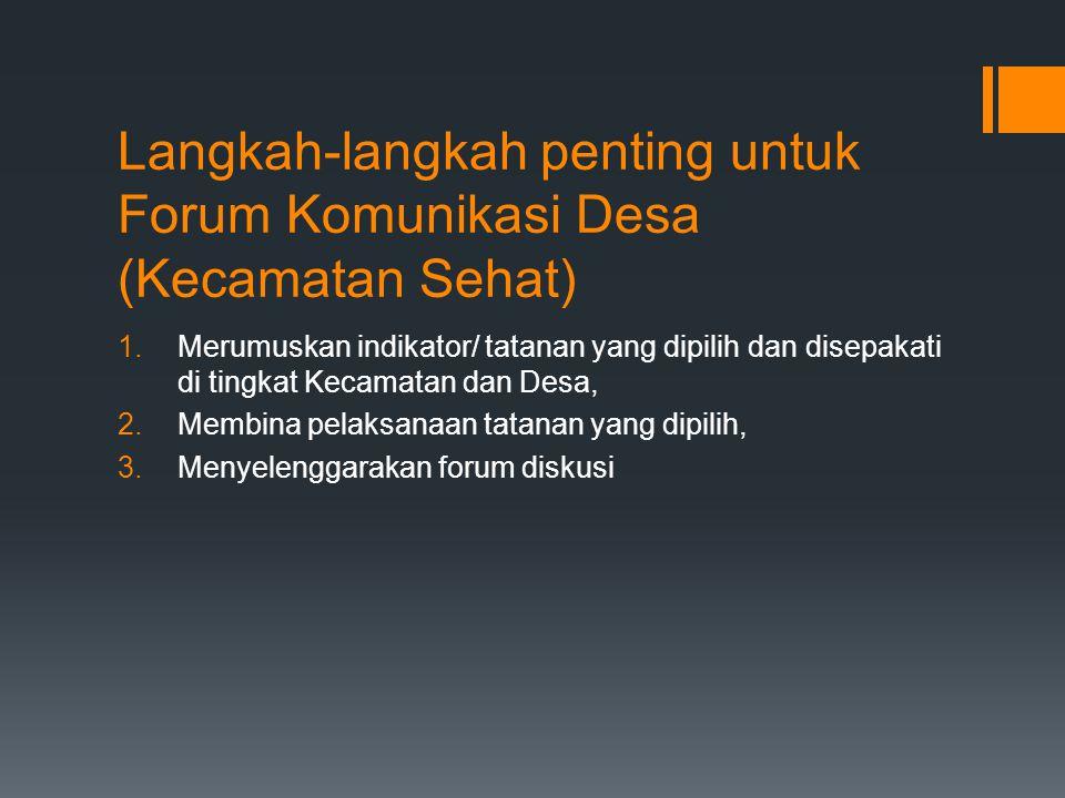 Langkah-langkah penting untuk Forum Komunikasi Desa (Kecamatan Sehat)