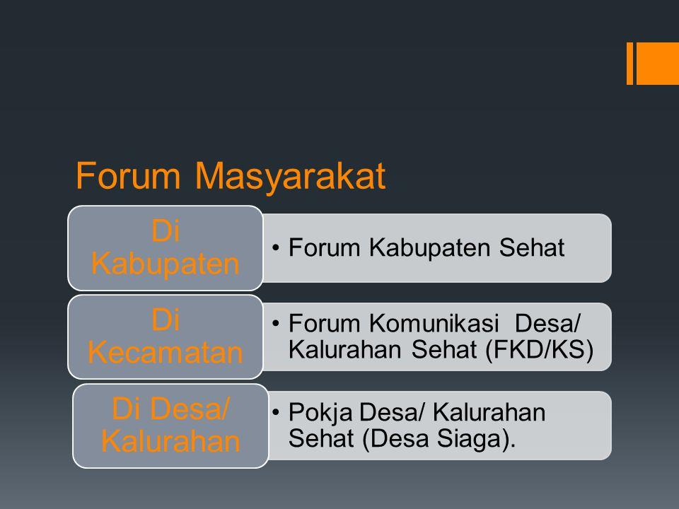 Forum Masyarakat Di Kabupaten Forum Kabupaten Sehat Di Kecamatan