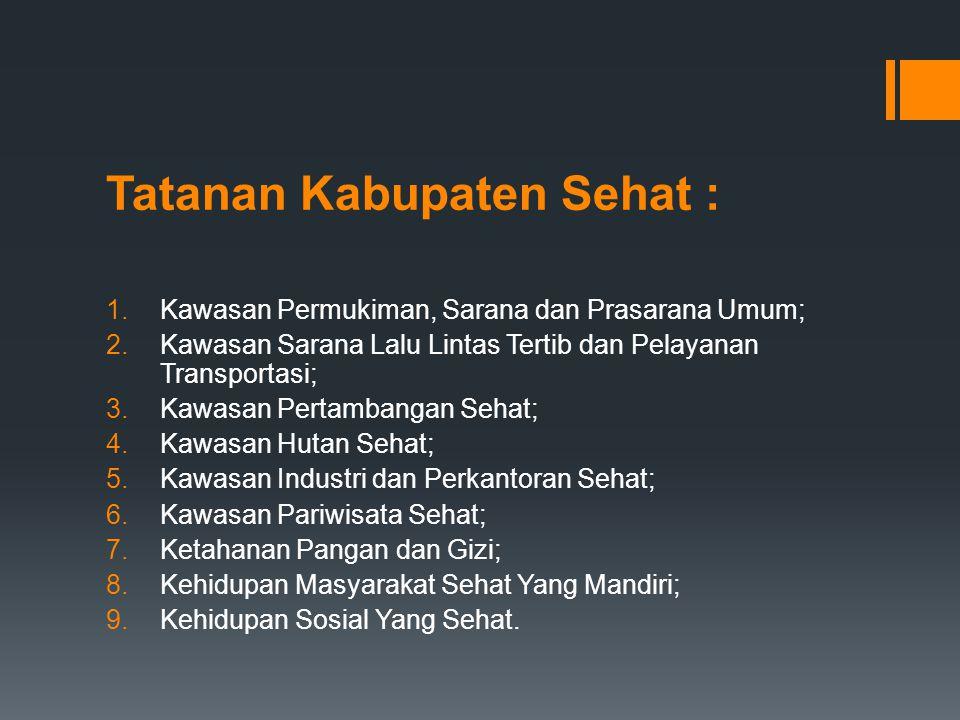 Tatanan Kabupaten Sehat :
