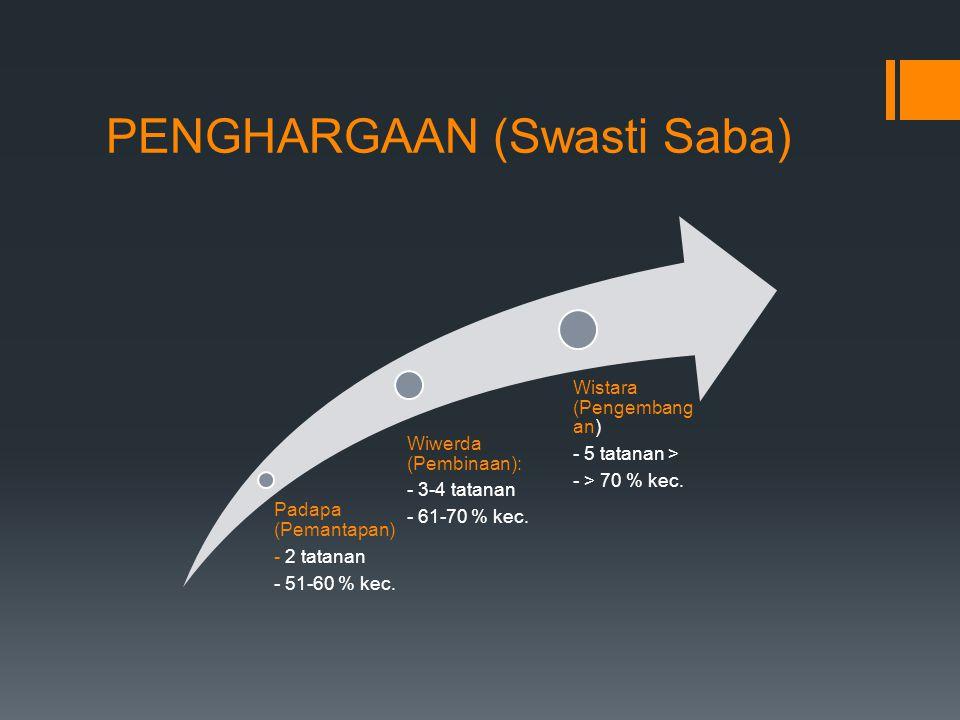 PENGHARGAAN (Swasti Saba)