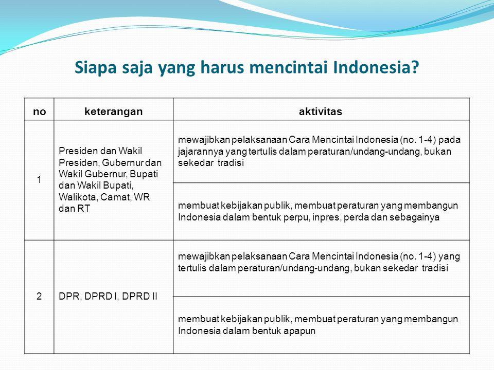 Siapa saja yang harus mencintai Indonesia