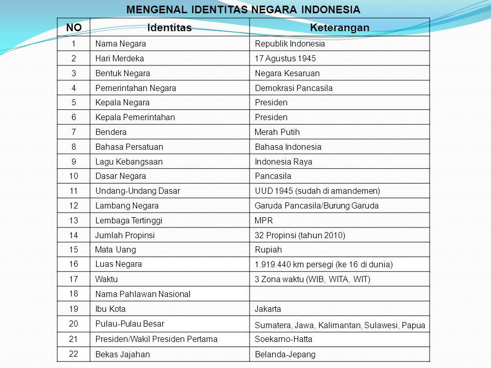 MENGENAL IDENTITAS NEGARA INDONESIA