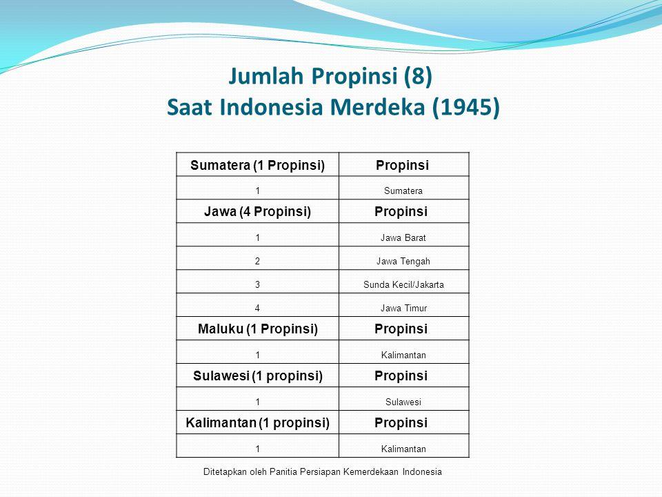 Jumlah Propinsi (8) Saat Indonesia Merdeka (1945)