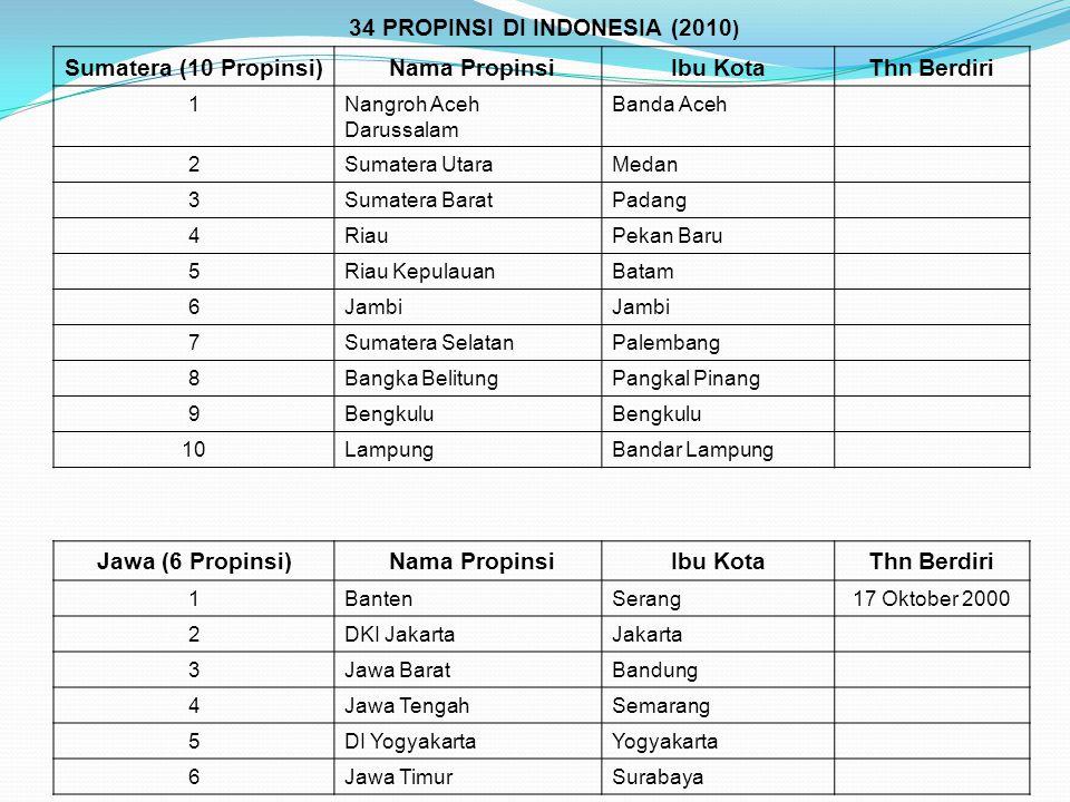 34 PROPINSI DI INDONESIA (2010)