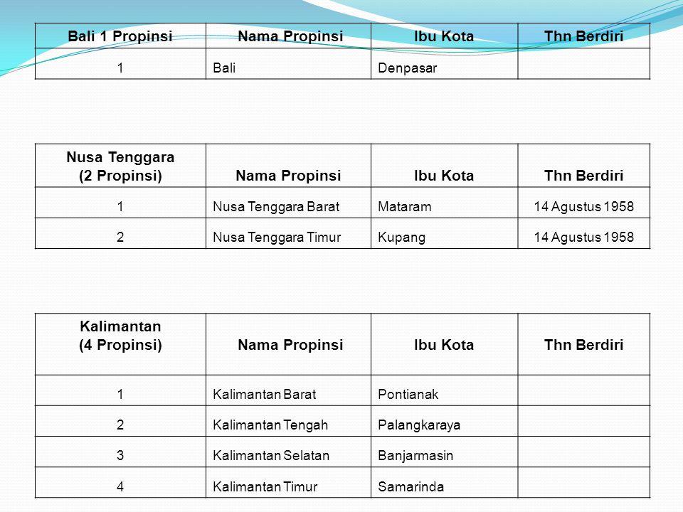 Bali 1 Propinsi Nama Propinsi Ibu Kota Thn Berdiri Nusa Tenggara
