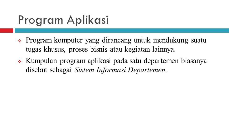 Program Aplikasi Program komputer yang dirancang untuk mendukung suatu tugas khusus, proses bisnis atau kegiatan lainnya.