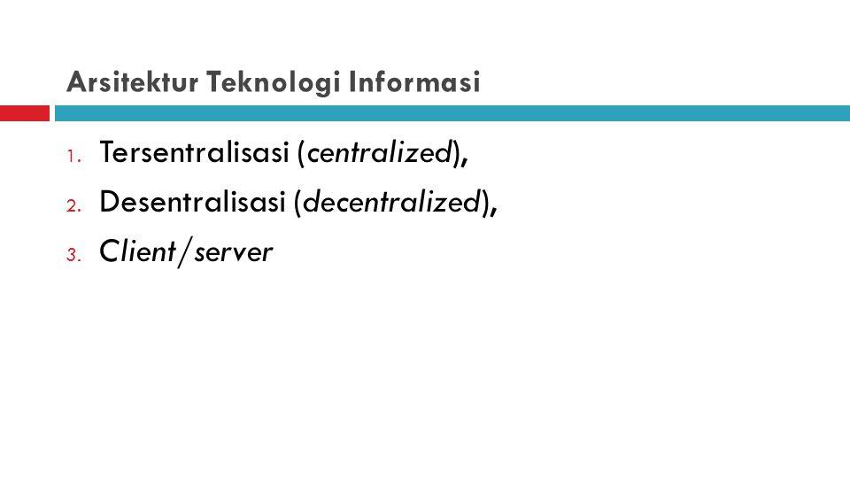 Arsitektur Teknologi Informasi