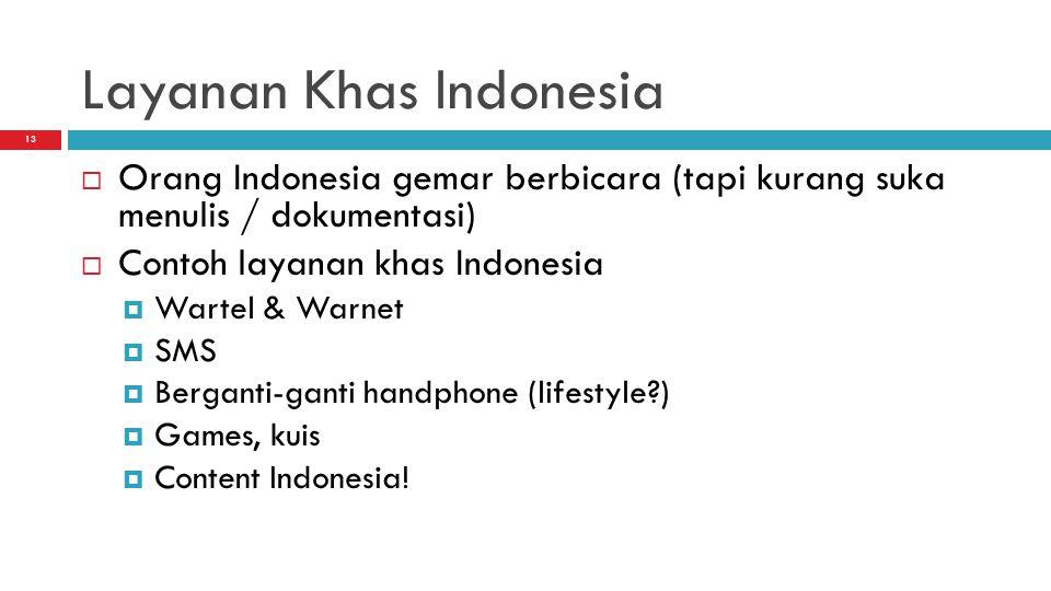 Layanan Khas Indonesia