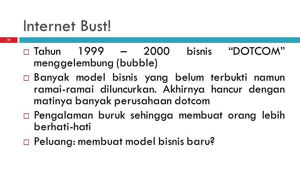 Internet Bust! Tahun 1999 – 2000 bisnis DOTCOM menggelembung (bubble)