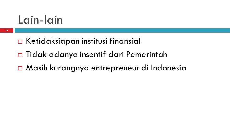 Lain-lain Ketidaksiapan institusi finansial