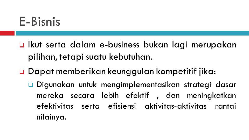 E-Bisnis Ikut serta dalam e-business bukan lagi merupakan pilihan, tetapi suatu kebutuhan. Dapat memberikan keunggulan kompetitif jika: