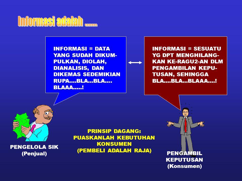 Informasi adalah ....... INFORMASI = DATA YANG SUDAH DIKUM-