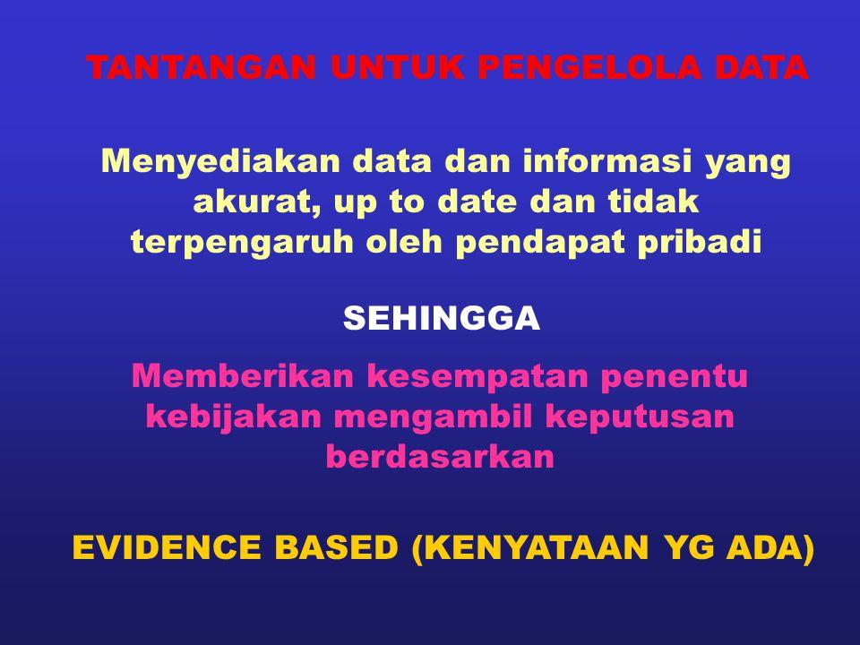 TANTANGAN UNTUK PENGELOLA DATA