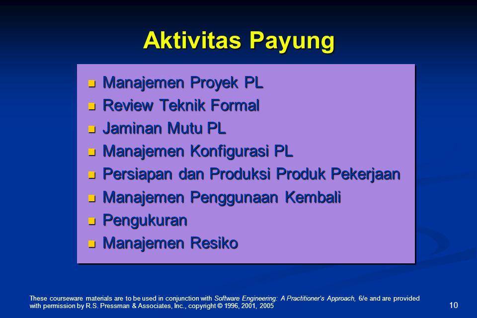 Aktivitas Payung Manajemen Proyek PL Review Teknik Formal