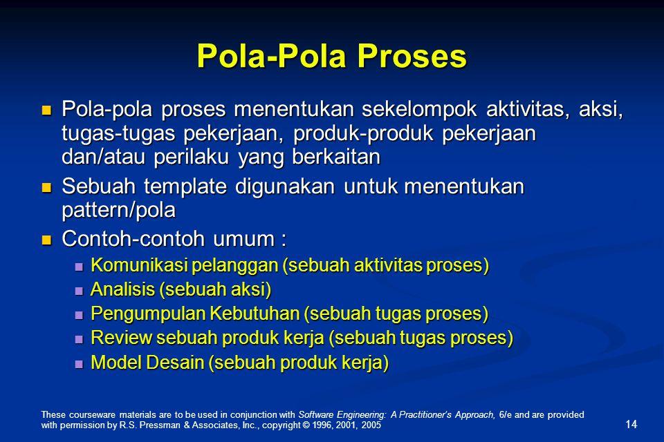 Pola-Pola Proses