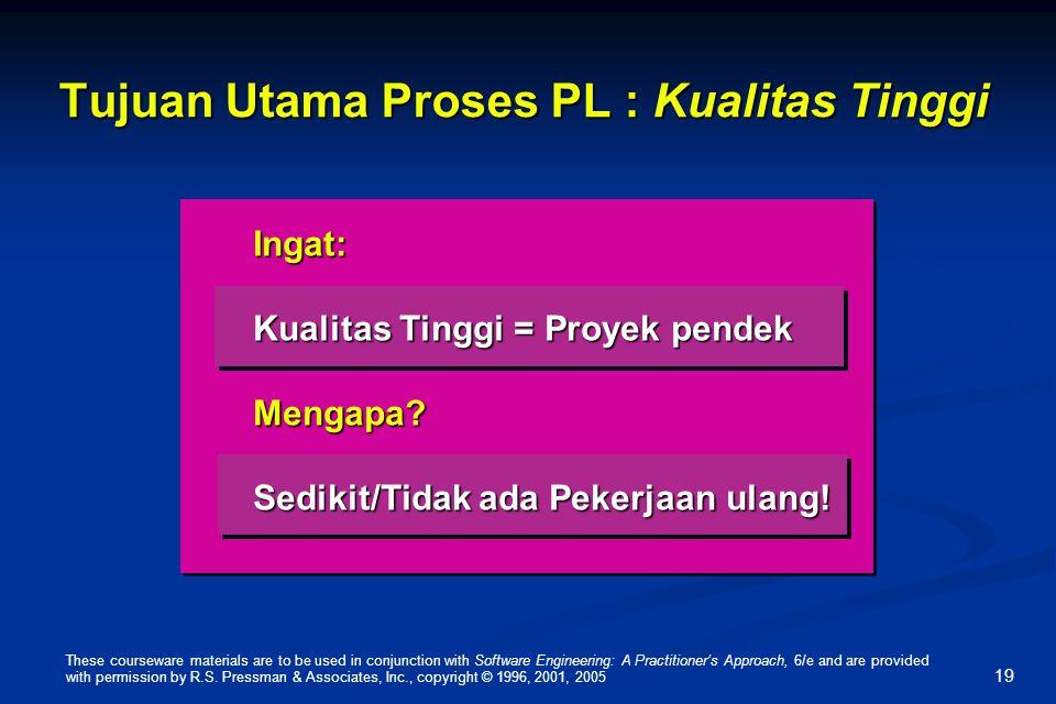 Tujuan Utama Proses PL : Kualitas Tinggi
