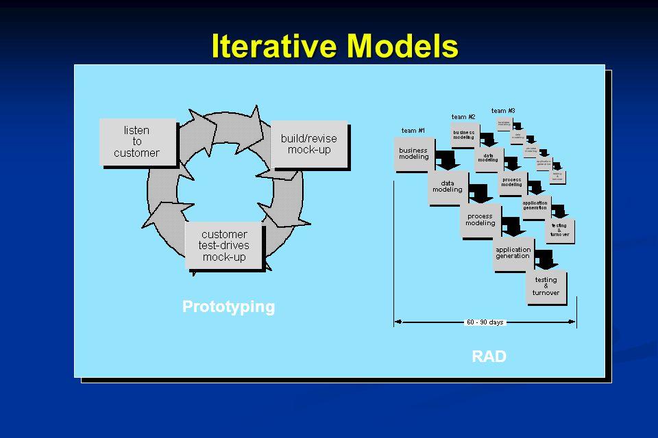 Iterative Models Prototyping RAD