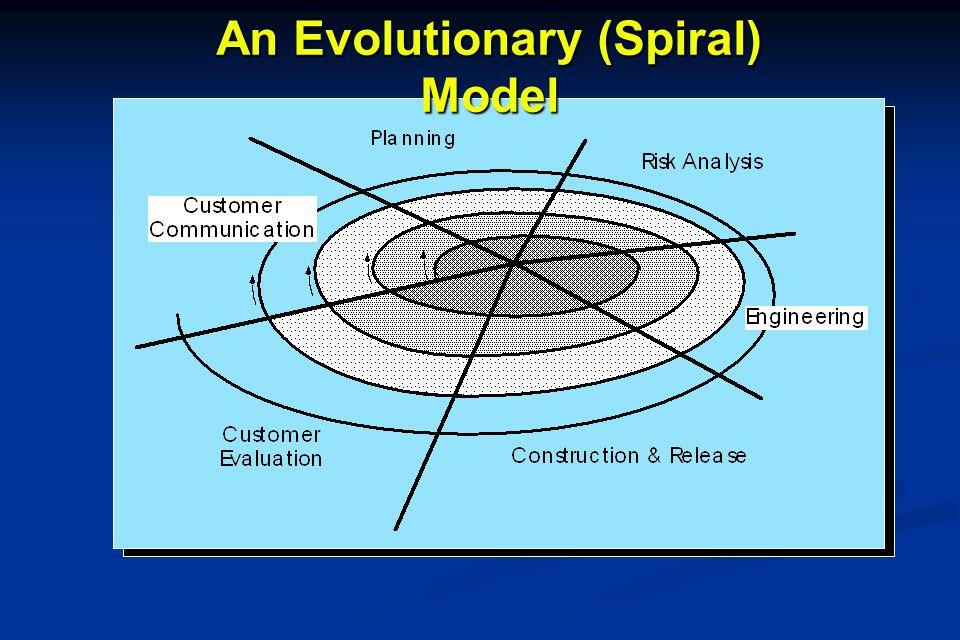 An Evolutionary (Spiral) Model