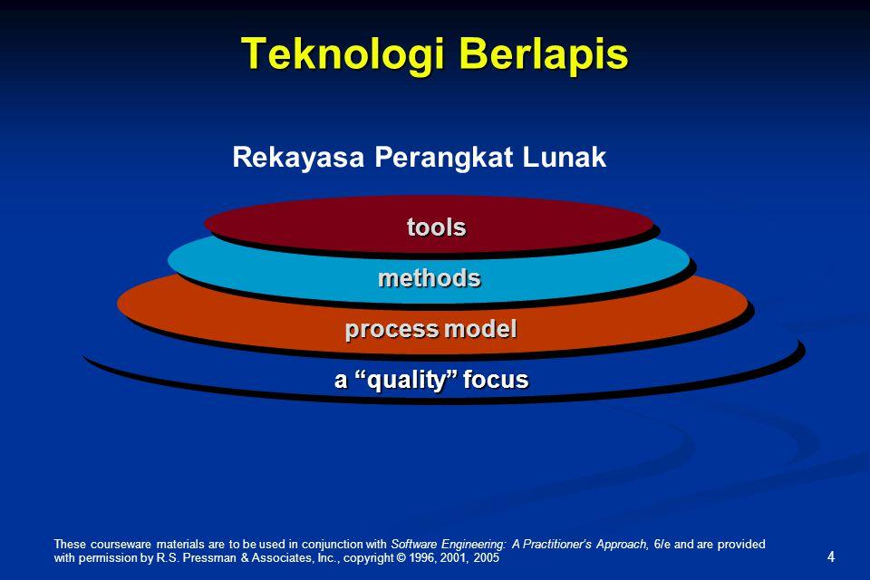 Teknologi Berlapis Rekayasa Perangkat Lunak tools methods