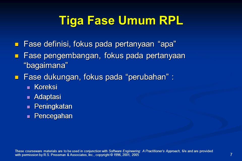 Tiga Fase Umum RPL Fase definisi, fokus pada pertanyaan apa