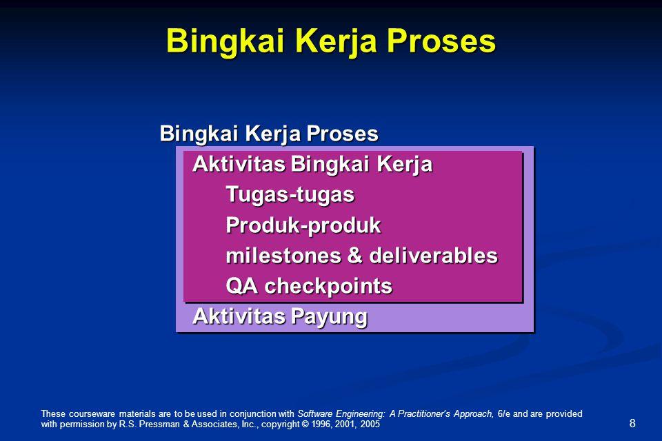 Bingkai Kerja Proses Bingkai Kerja Proses Aktivitas Bingkai Kerja