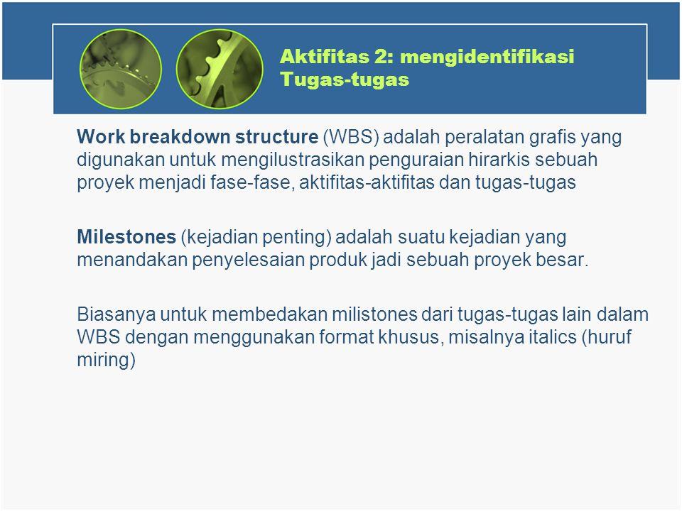 Aktifitas 2: mengidentifikasi Tugas-tugas