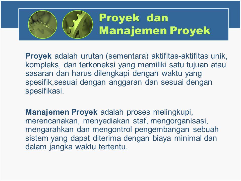 Proyek dan Manajemen Proyek