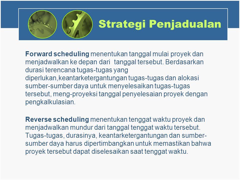 Strategi Penjadualan