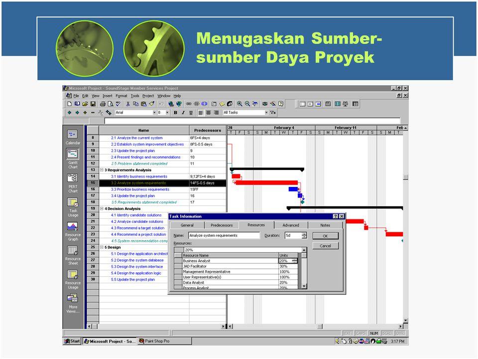 Menugaskan Sumber-sumber Daya Proyek