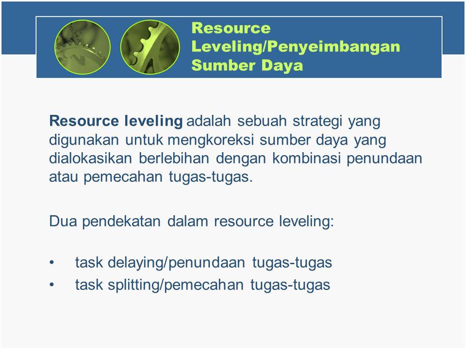 Resource Leveling/Penyeimbangan Sumber Daya
