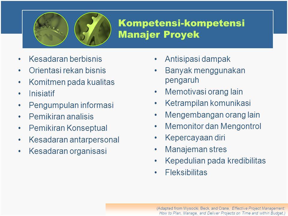 Kompetensi-kompetensi Manajer Proyek