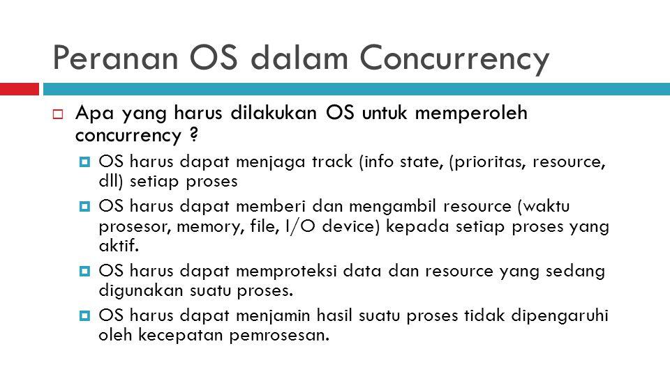 Peranan OS dalam Concurrency
