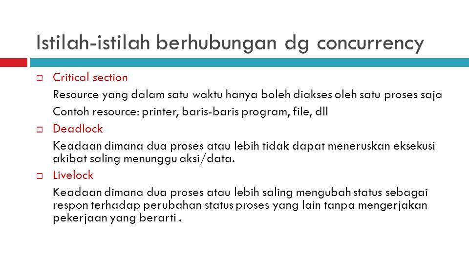Istilah-istilah berhubungan dg concurrency