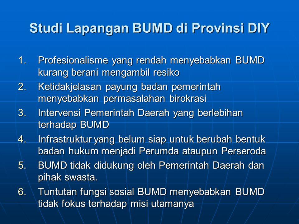Studi Lapangan BUMD di Provinsi DIY