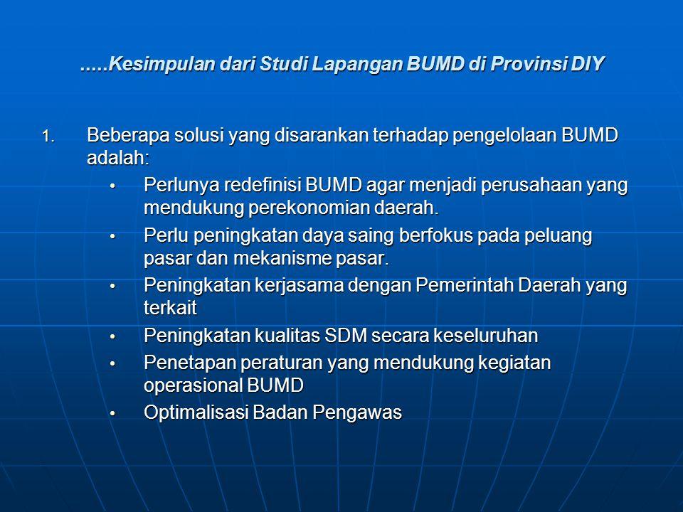 .....Kesimpulan dari Studi Lapangan BUMD di Provinsi DIY