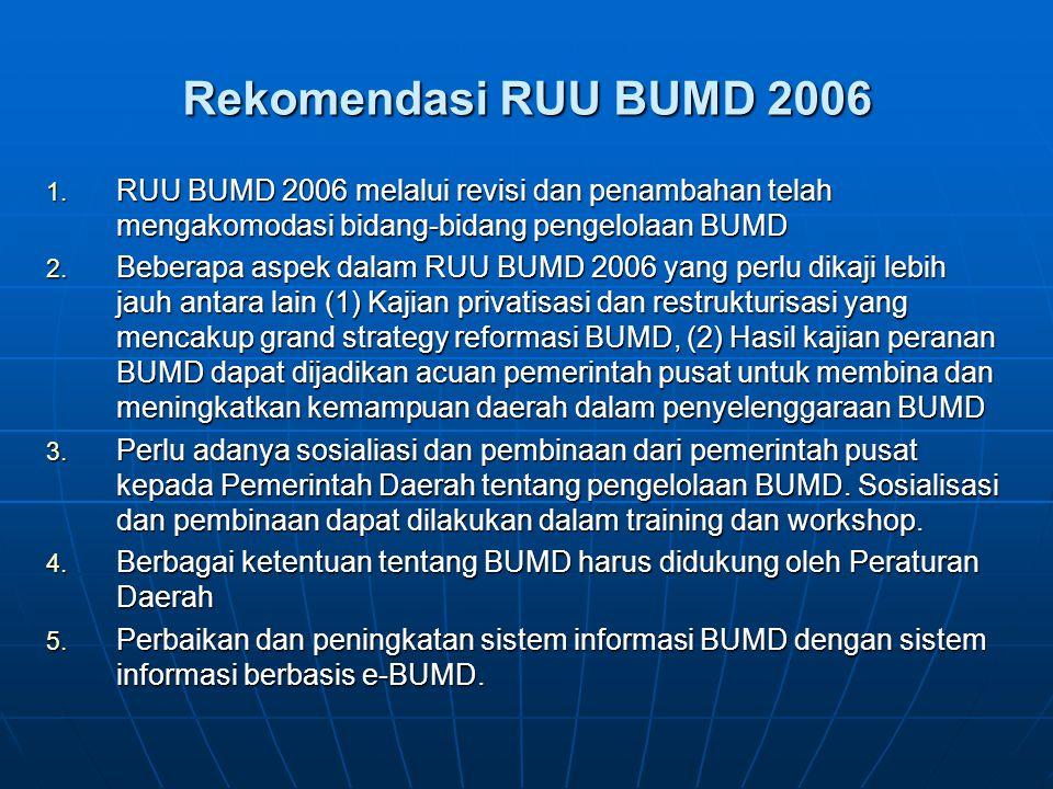 Rekomendasi RUU BUMD 2006 RUU BUMD 2006 melalui revisi dan penambahan telah mengakomodasi bidang-bidang pengelolaan BUMD.
