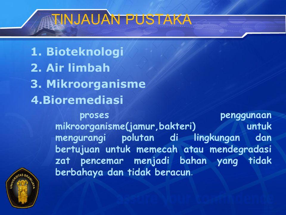 TINJAUAN PUSTAKA 1. Bioteknologi 2. Air limbah 3. Mikroorganisme