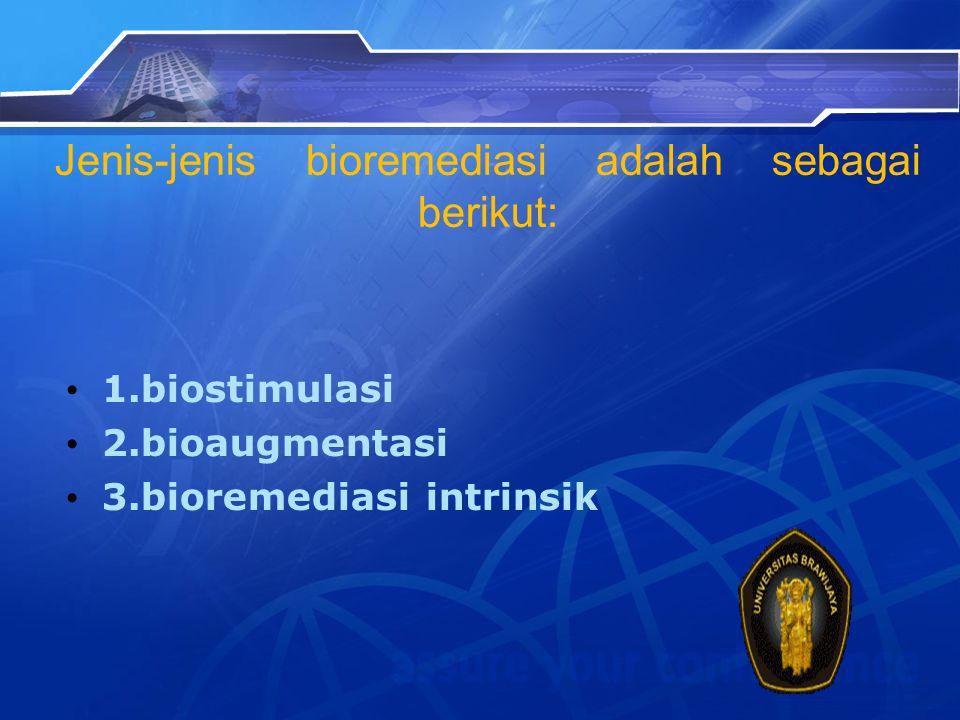Jenis-jenis bioremediasi adalah sebagai berikut: