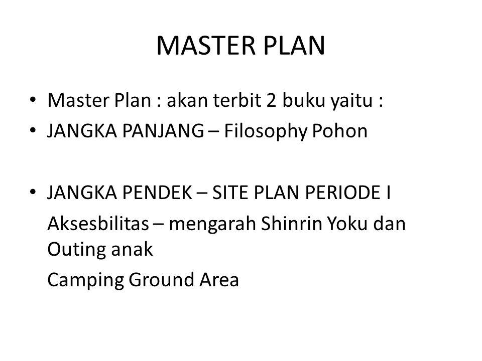 MASTER PLAN Master Plan : akan terbit 2 buku yaitu :