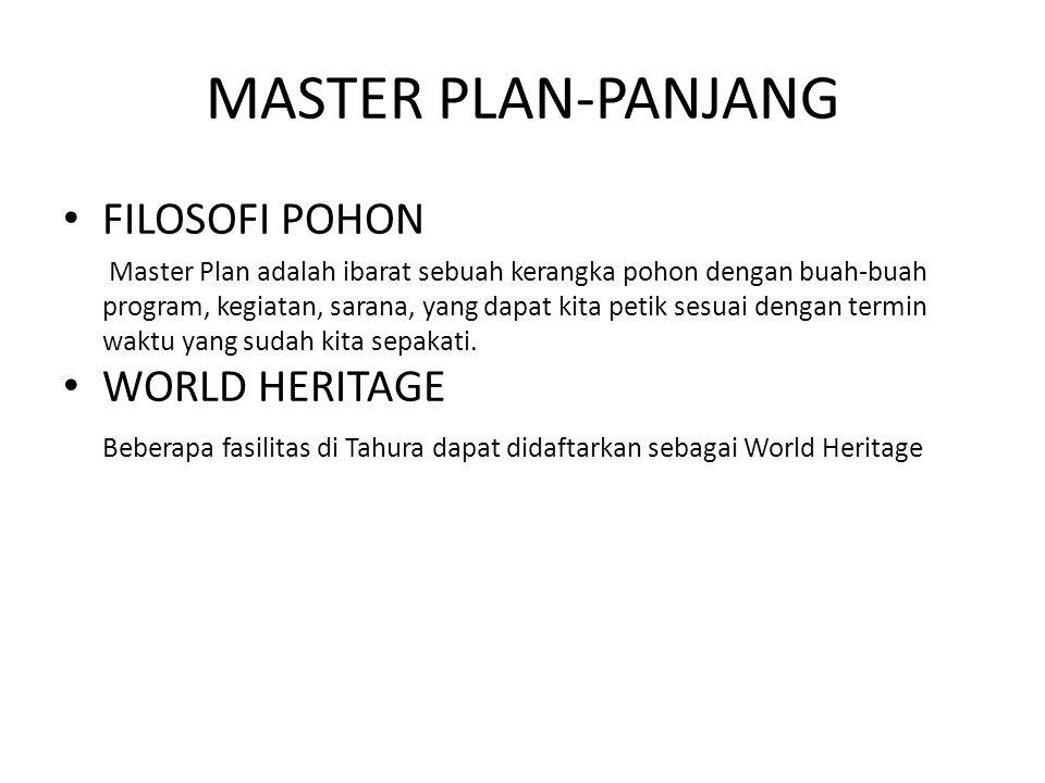 MASTER PLAN-PANJANG FILOSOFI POHON WORLD HERITAGE